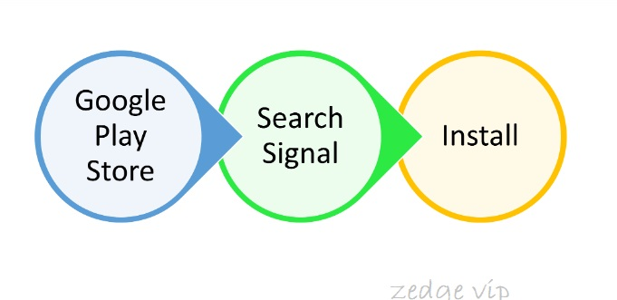 Signal on Android